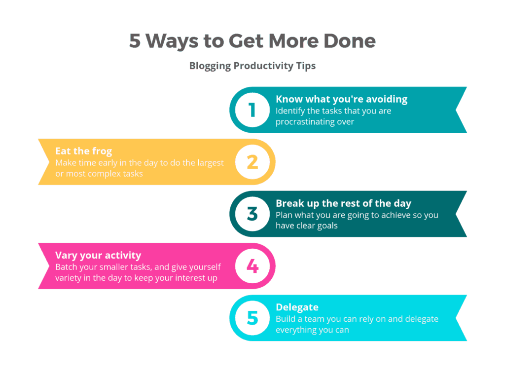5 ways to get more done