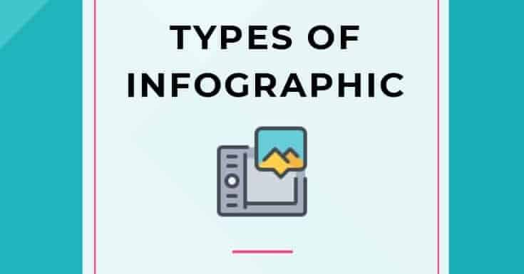 13 types of infographic